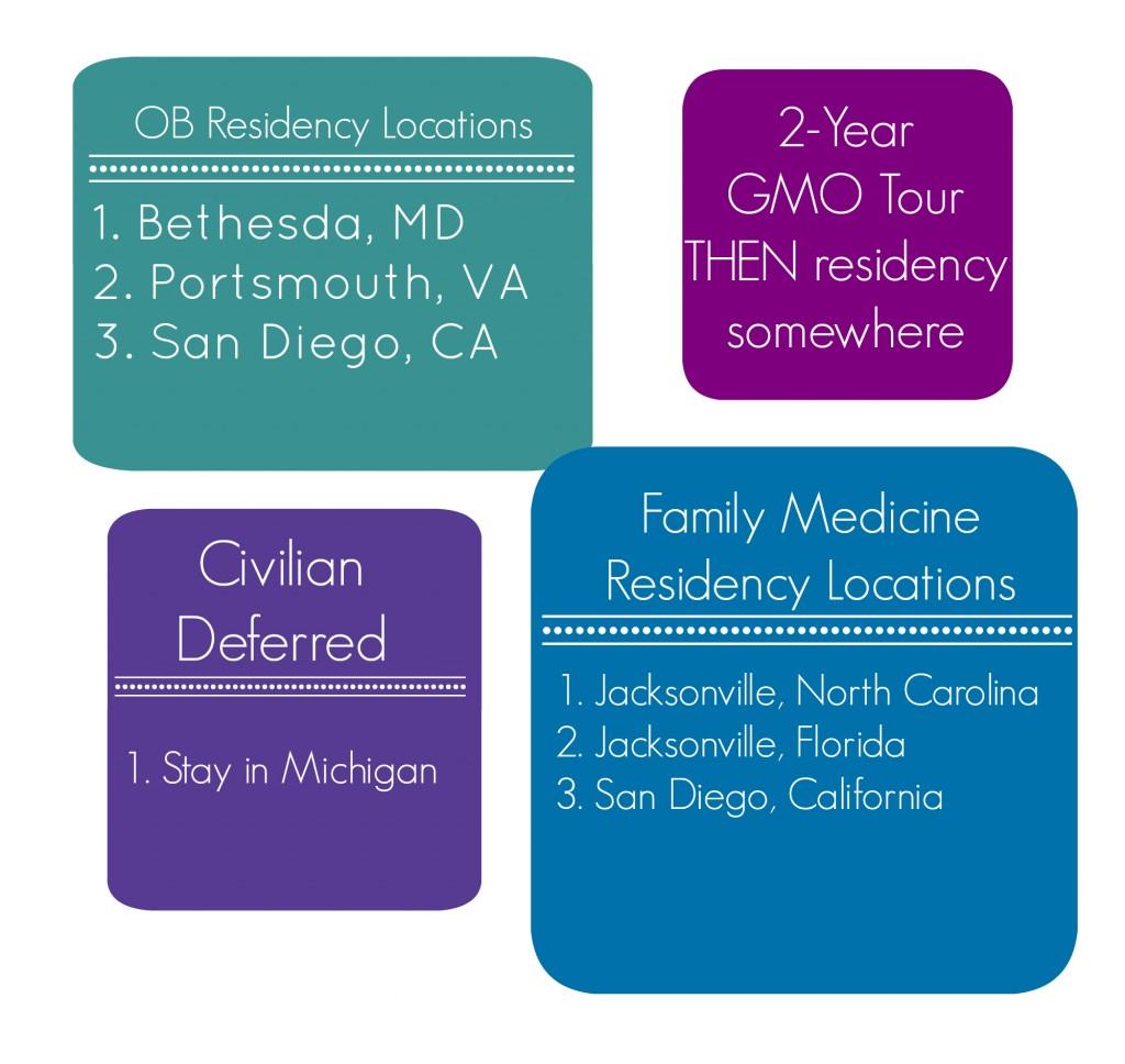 residency options